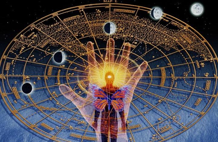 Basis of Astrology