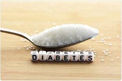 Diabetes Treatment in Medical Astrology