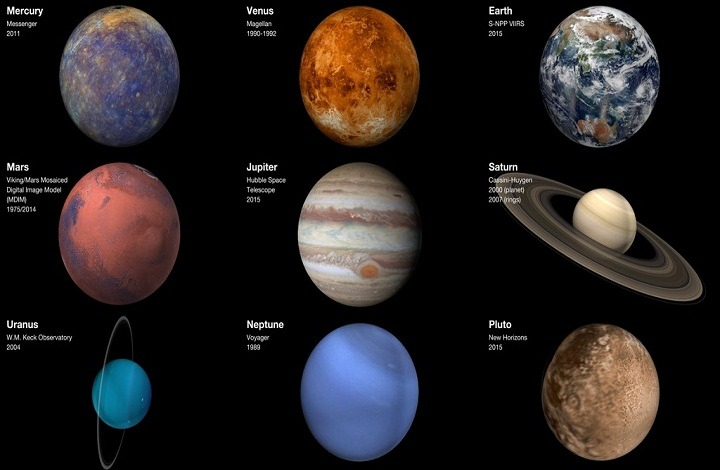 How Can Planetary Positions and Energies Affect Our Lives