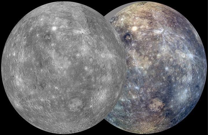 Mercury In The Twelve Signs