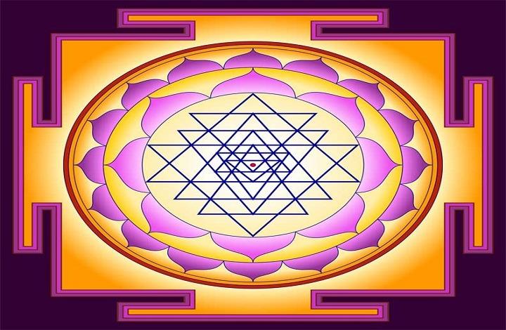 Significance of Sri Yantra