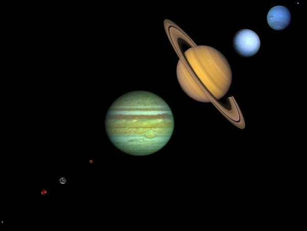 Time Period of the Planets