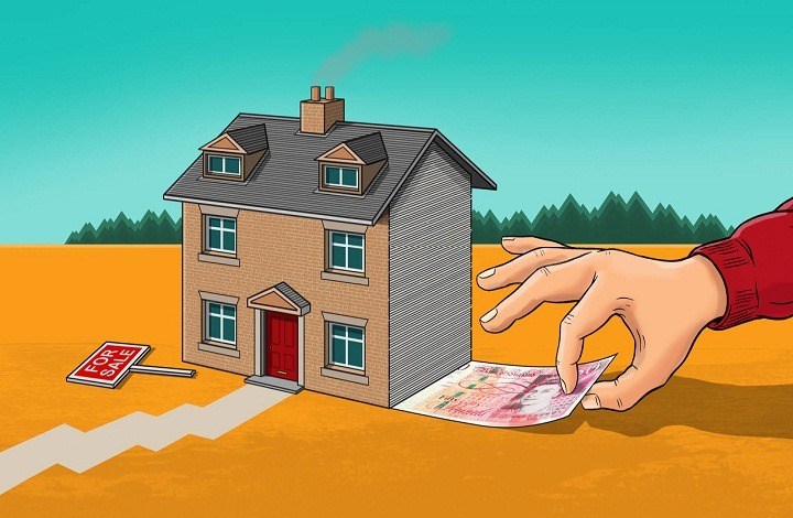 Time Period to Own a House or Landed Property