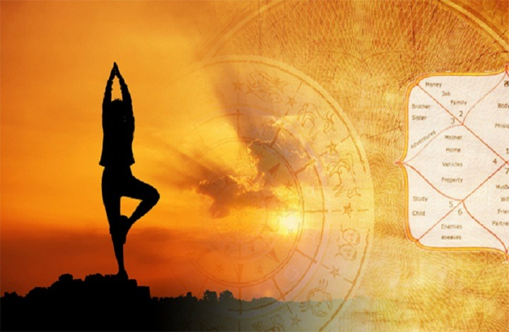 Astrology Yogas and Their Result on Human Behaviour