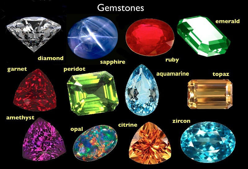 Vedic Astrological Gemstones