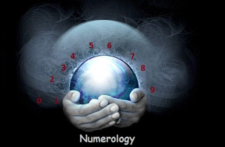 Basic of numerology