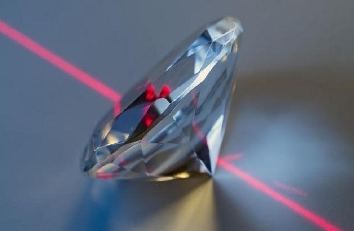 Optical Phenomena In Gemstones