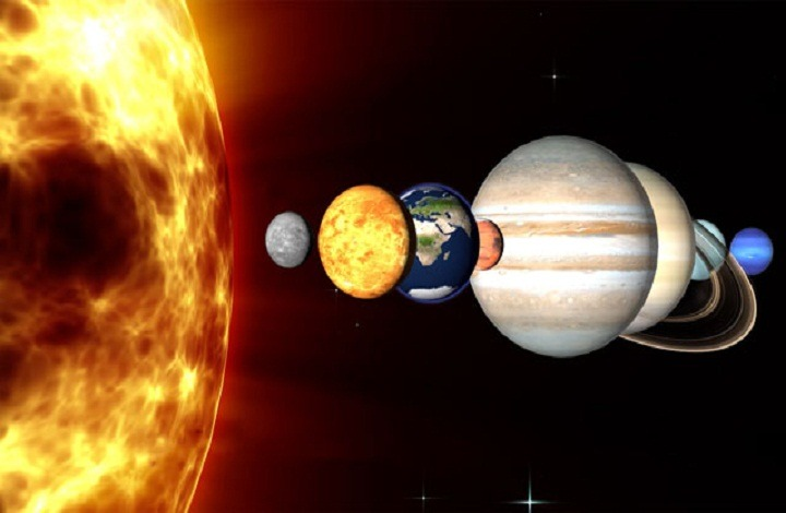 Role of Malefic planets in your life